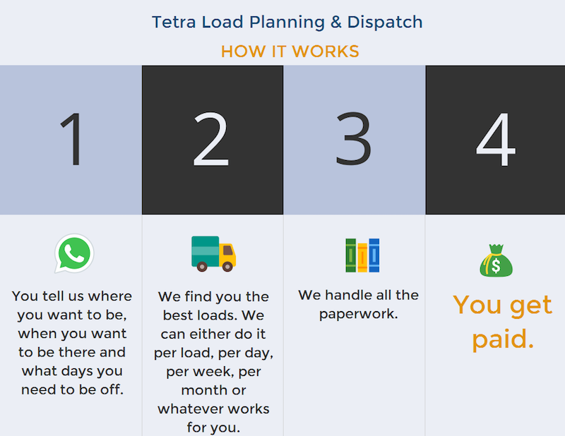 About Tetra | Tetra Load Planning & Dispatch for Trucking